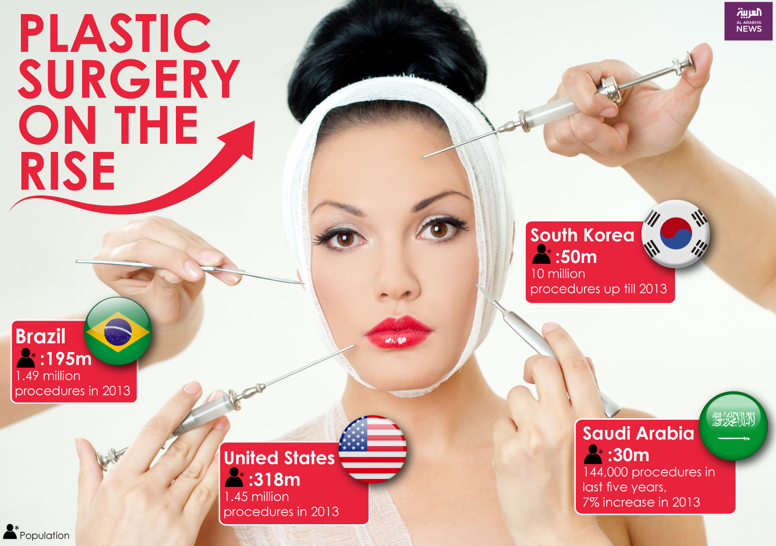 Beautician Make Your Self Beautiful